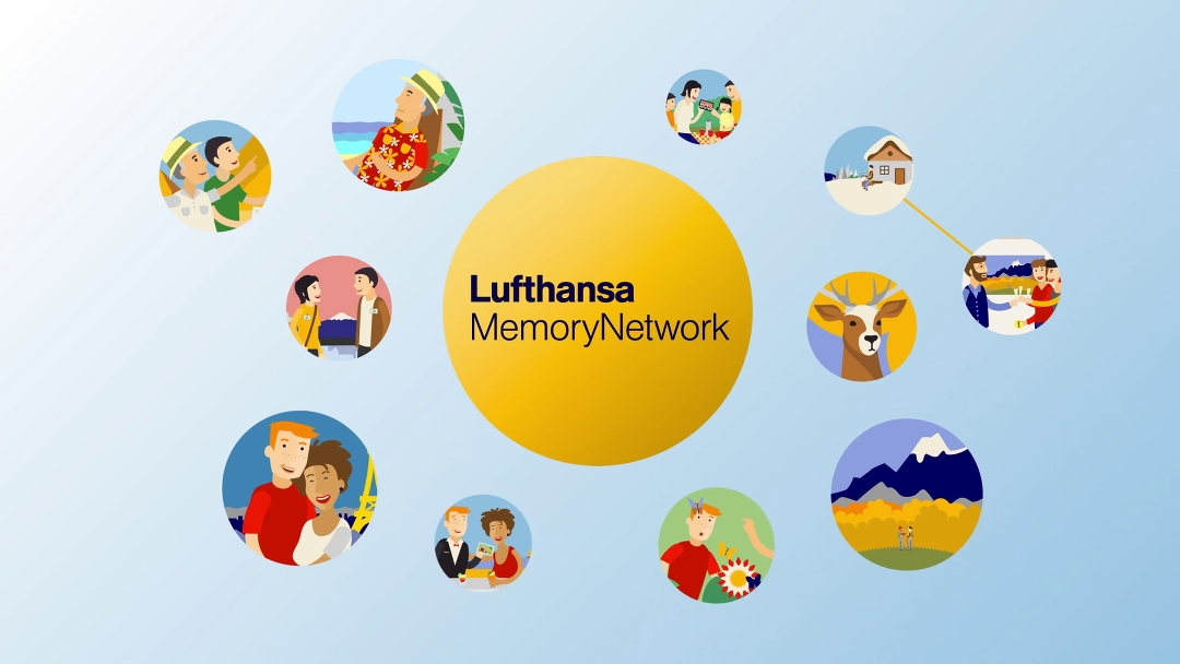 memory-network-lufthansa-animation-klick-photo-bunt5.jpg
