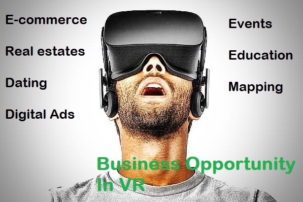 360 Degrees Virtual Reality For Business