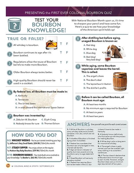 Bourbon-Quiz.jpg