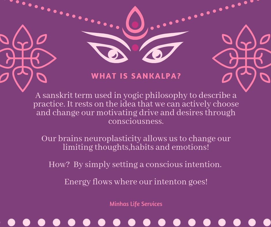 Sankalpa - The power of intentionKnown in yogic tradition long before scientists discovered neuro-plasticity!
