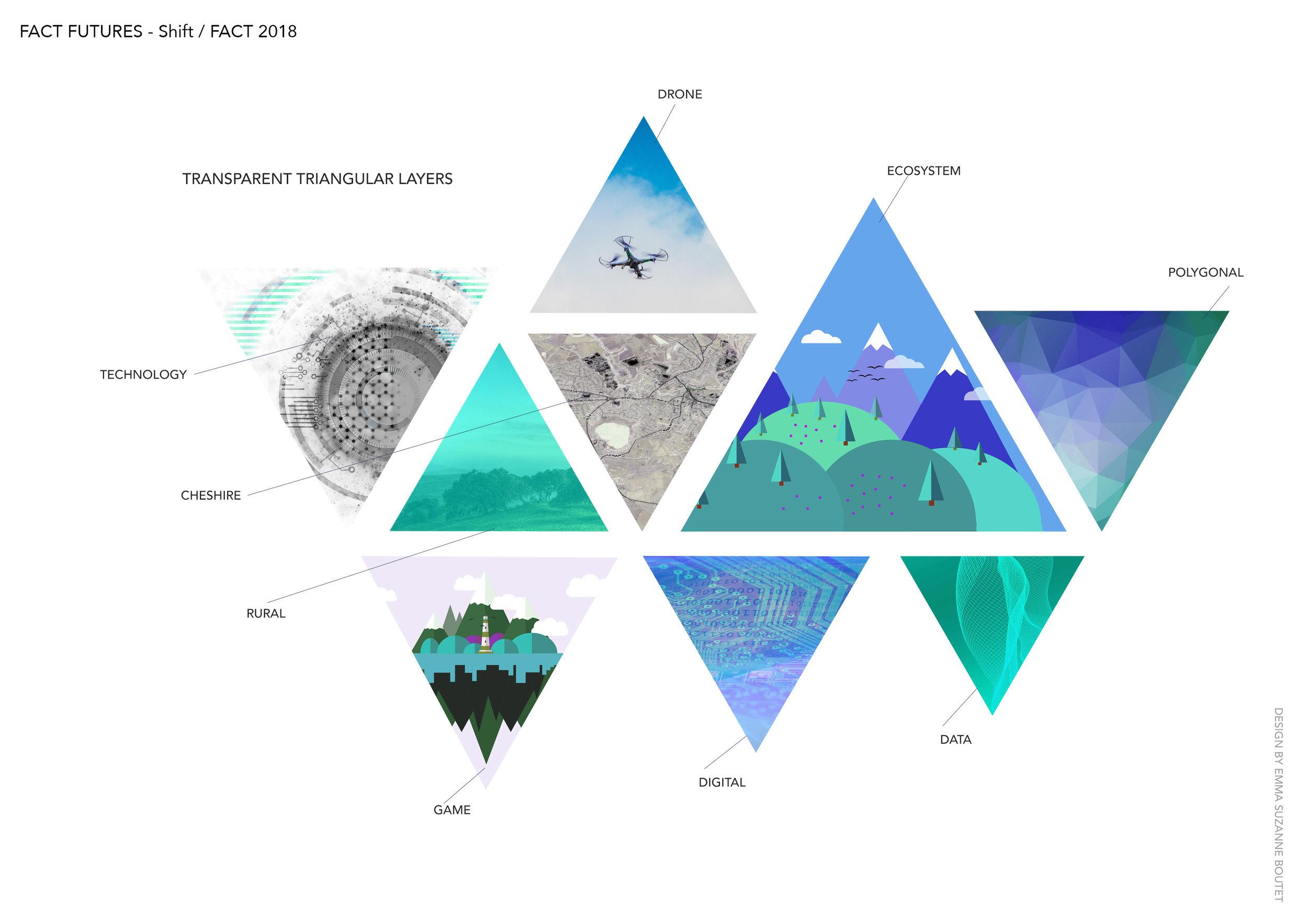 0 FF triangle layers.jpg