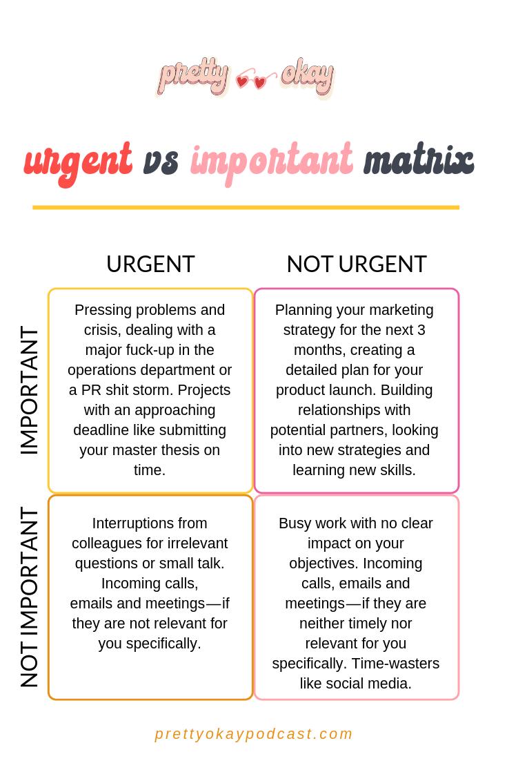 urgent vs important matrix (1).png