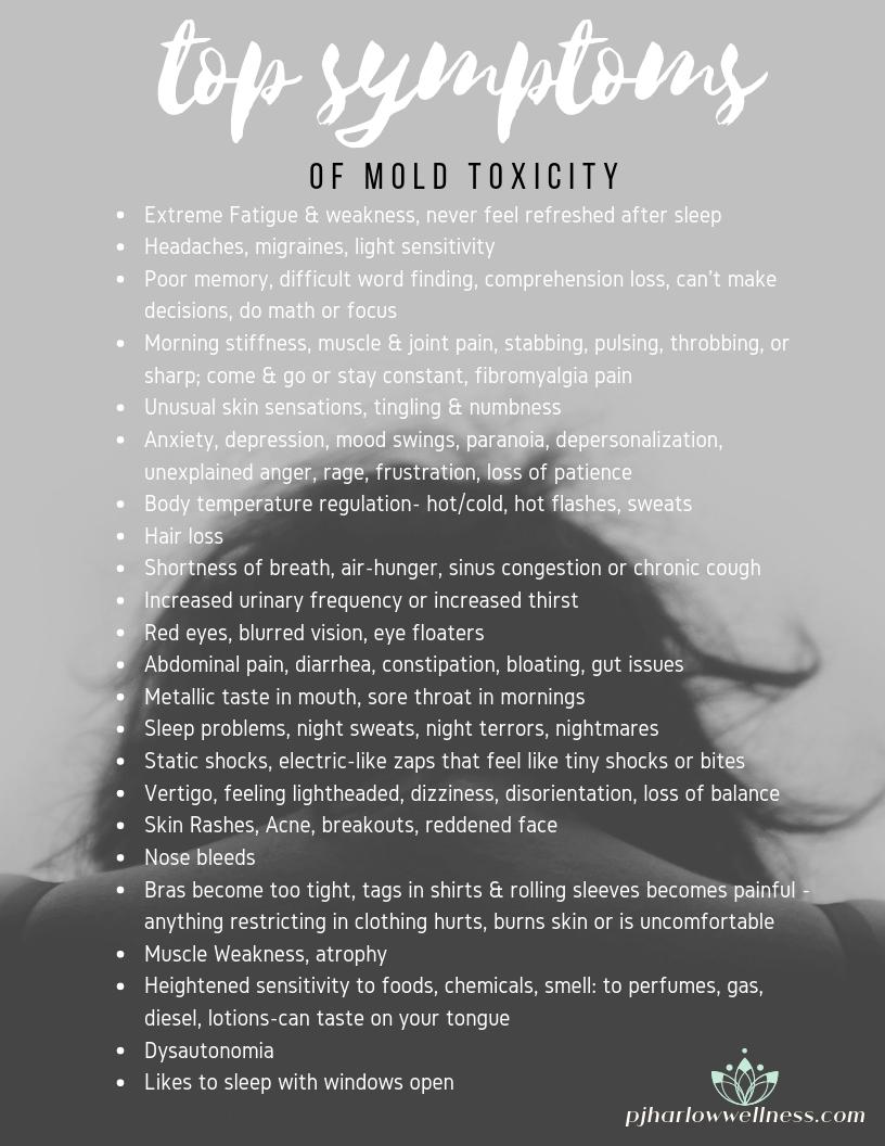top symptoms.png