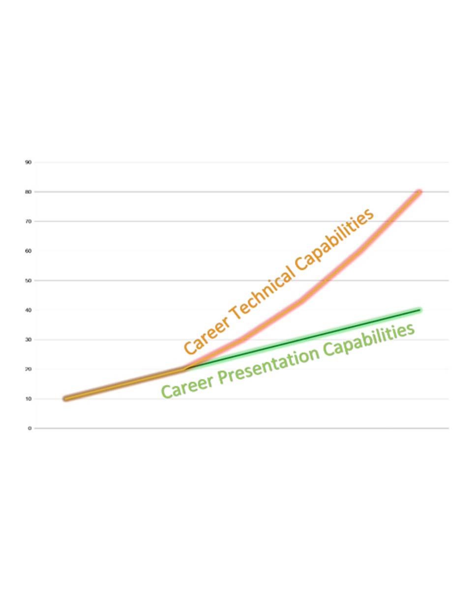 Presentation-skills.jpg