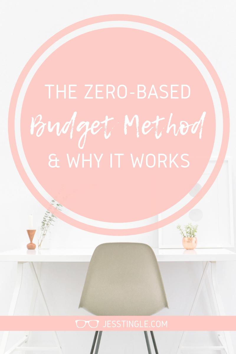 Zero Based Budget Method