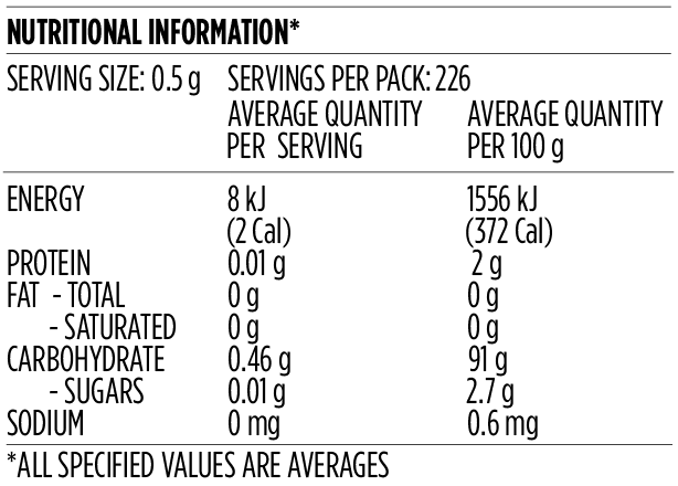 Nutrition Info Panels-07.png
