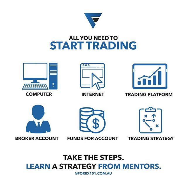 The 6 steps to start trading! 😄💱 Looking for a strategy? Visit forex101.com.au/membership 💰 #Forex101