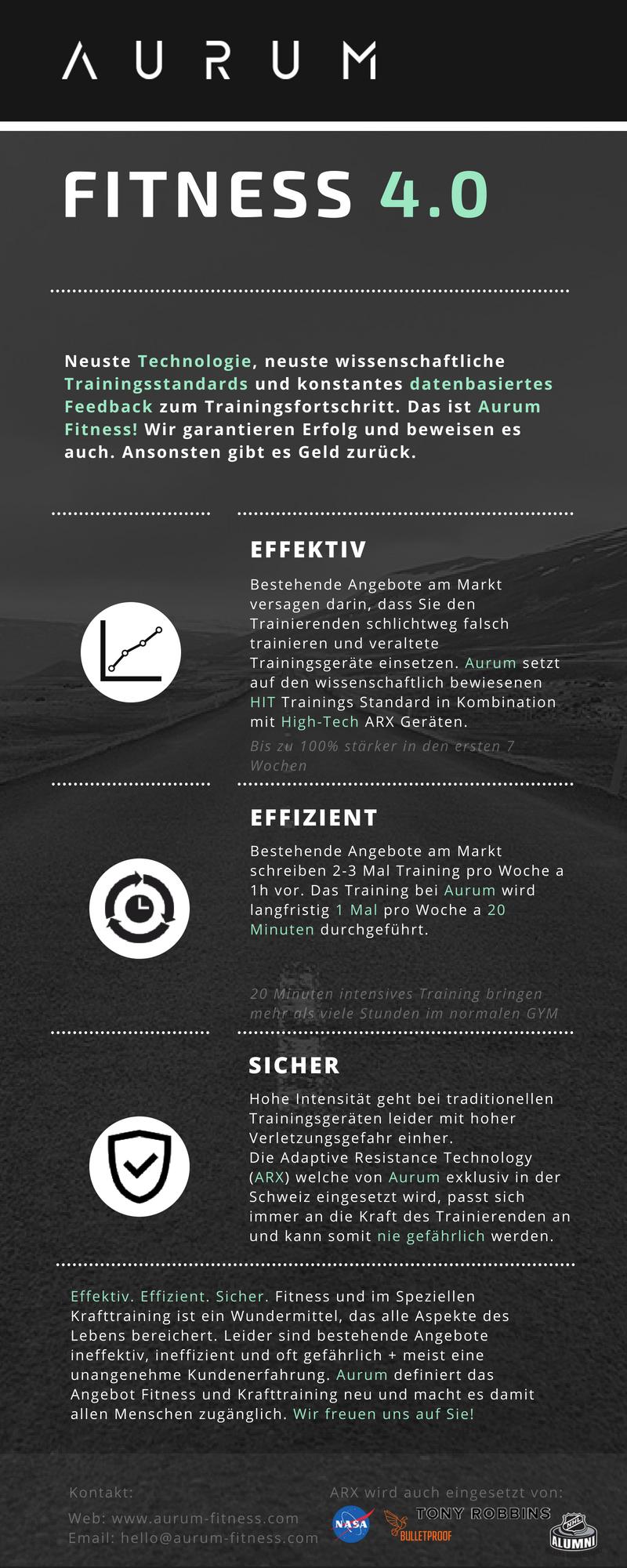 AURUM Infografik