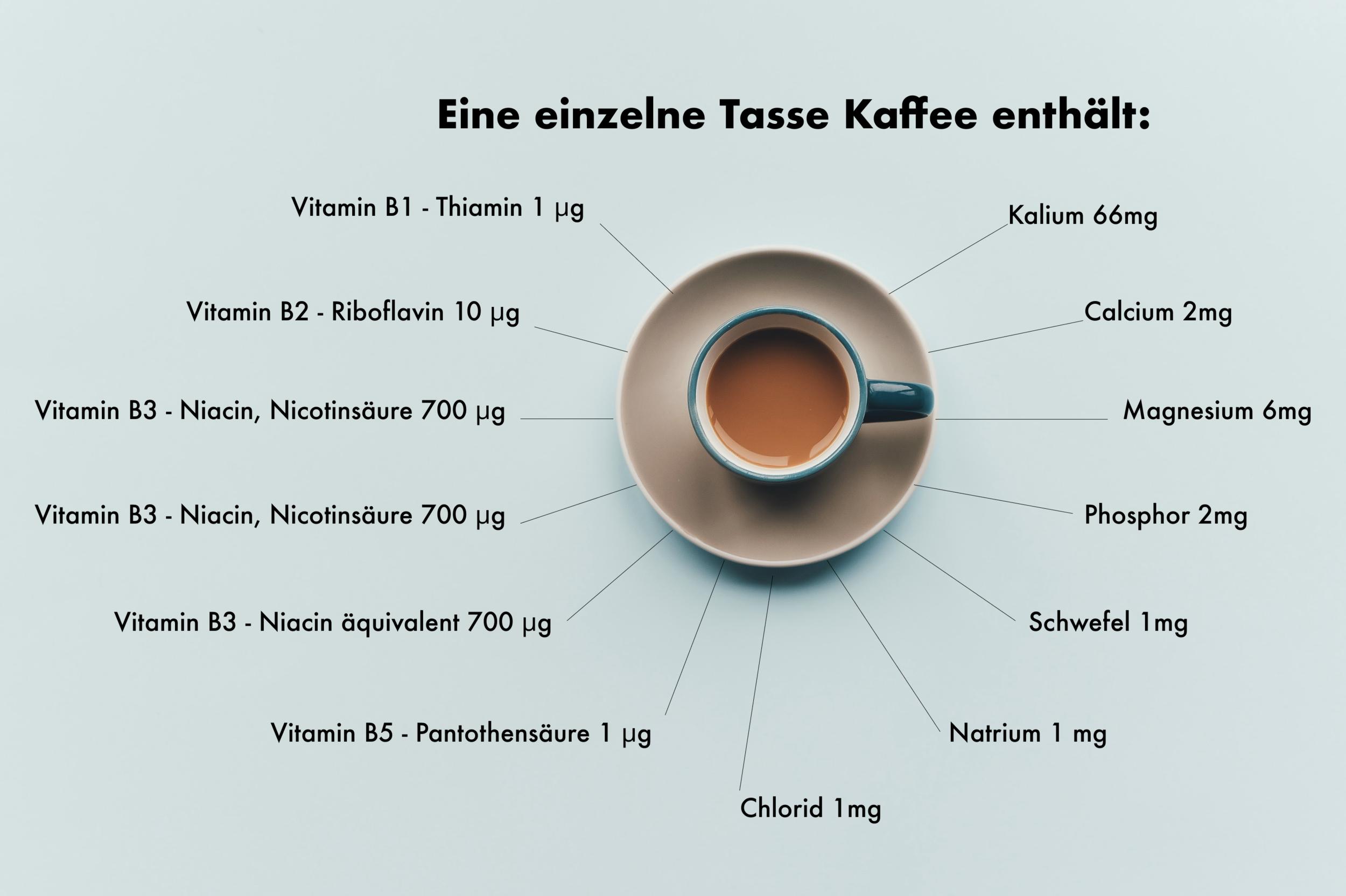 AURUM Kaffee trinken und abnehmen.png