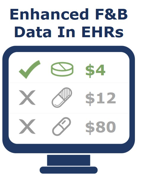 Enhanced F&B Data in EHRS.jpg