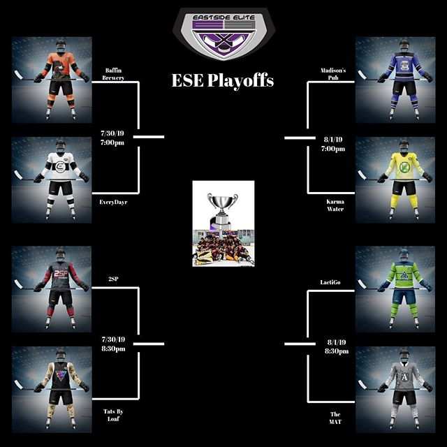 Throw away the stats and standings. It is playoff season!!! #beelite08