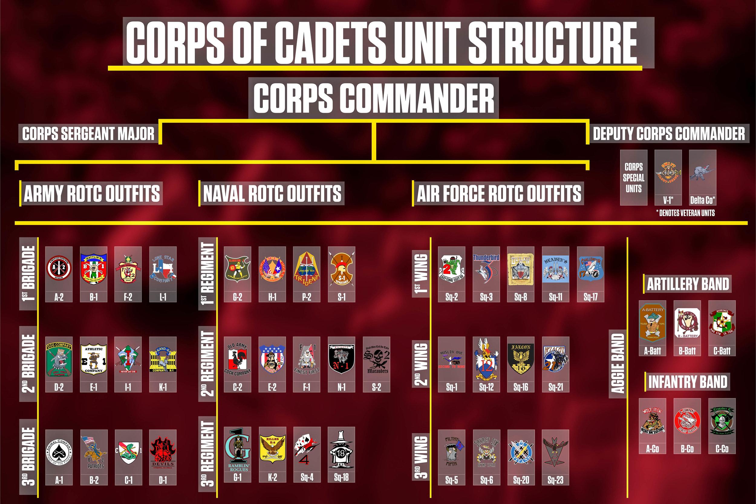 Corps Companies v4.jpg