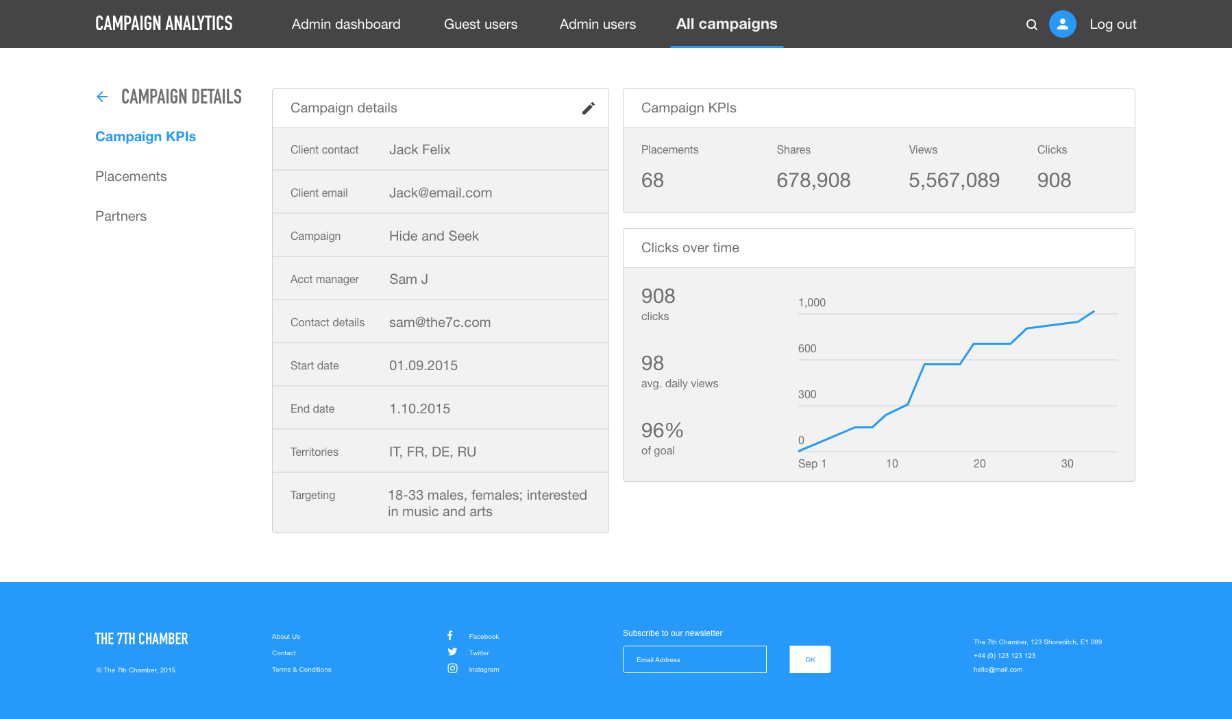 Icite Lab Dashboard – 1.png