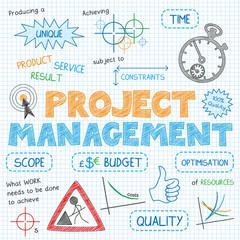 Project Management 1.jpg