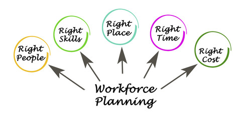 Workforce Planning.jpg