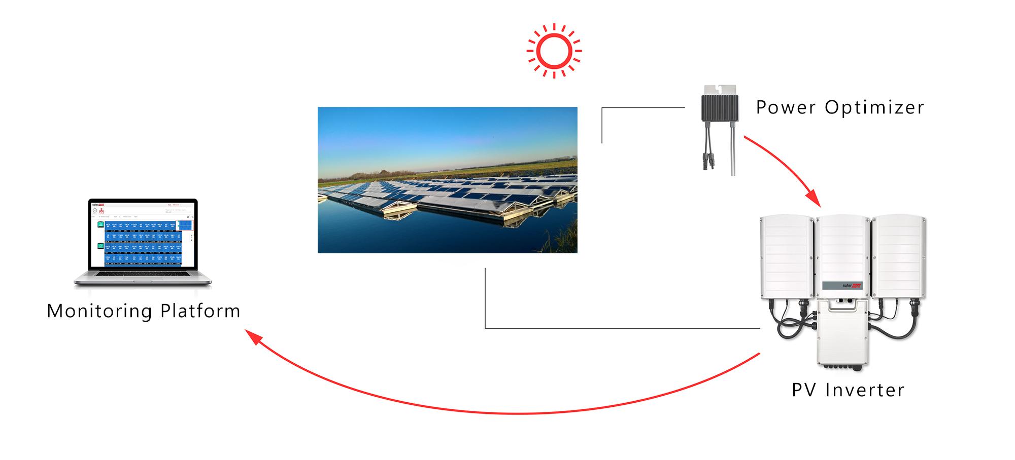 Floating-solar-pv-system-netherlands-nederland-texel-03.jpg