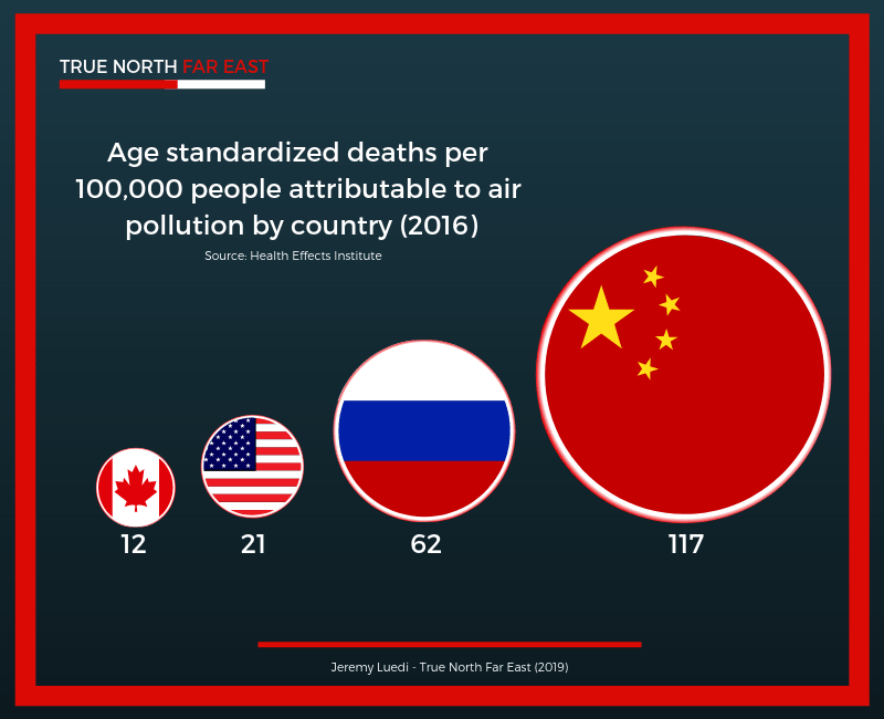 air-pollution-deaths-per-country-canada-china
