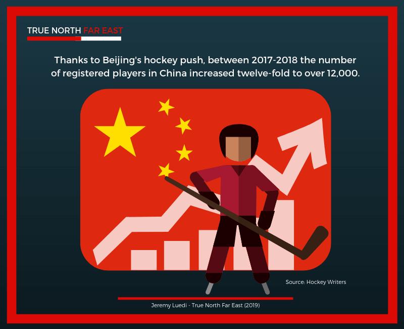 china-hockey-players-statistics
