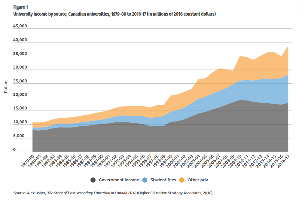 Screenshot_2019-04-17 Canada's growing reliance on international students.png