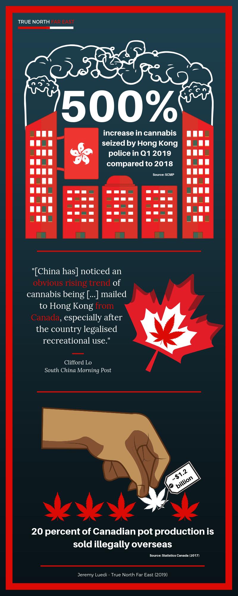 canada-cannabis-china-impact.png
