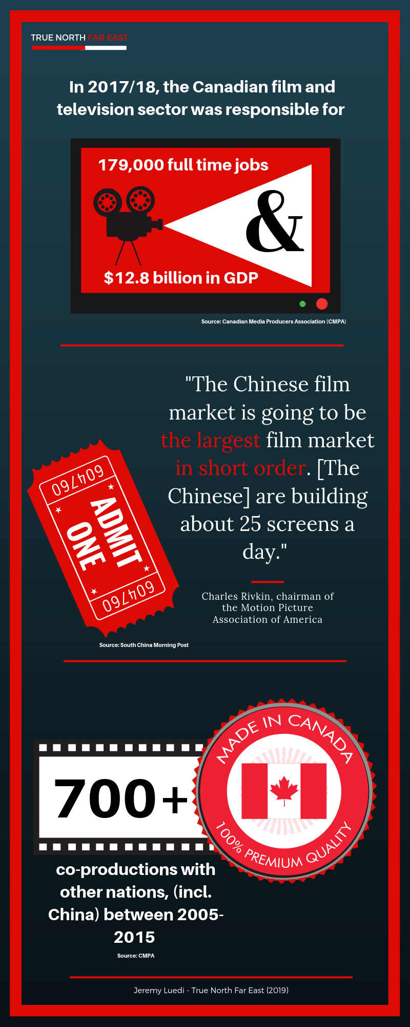 canada-film-industry-china-coproduction