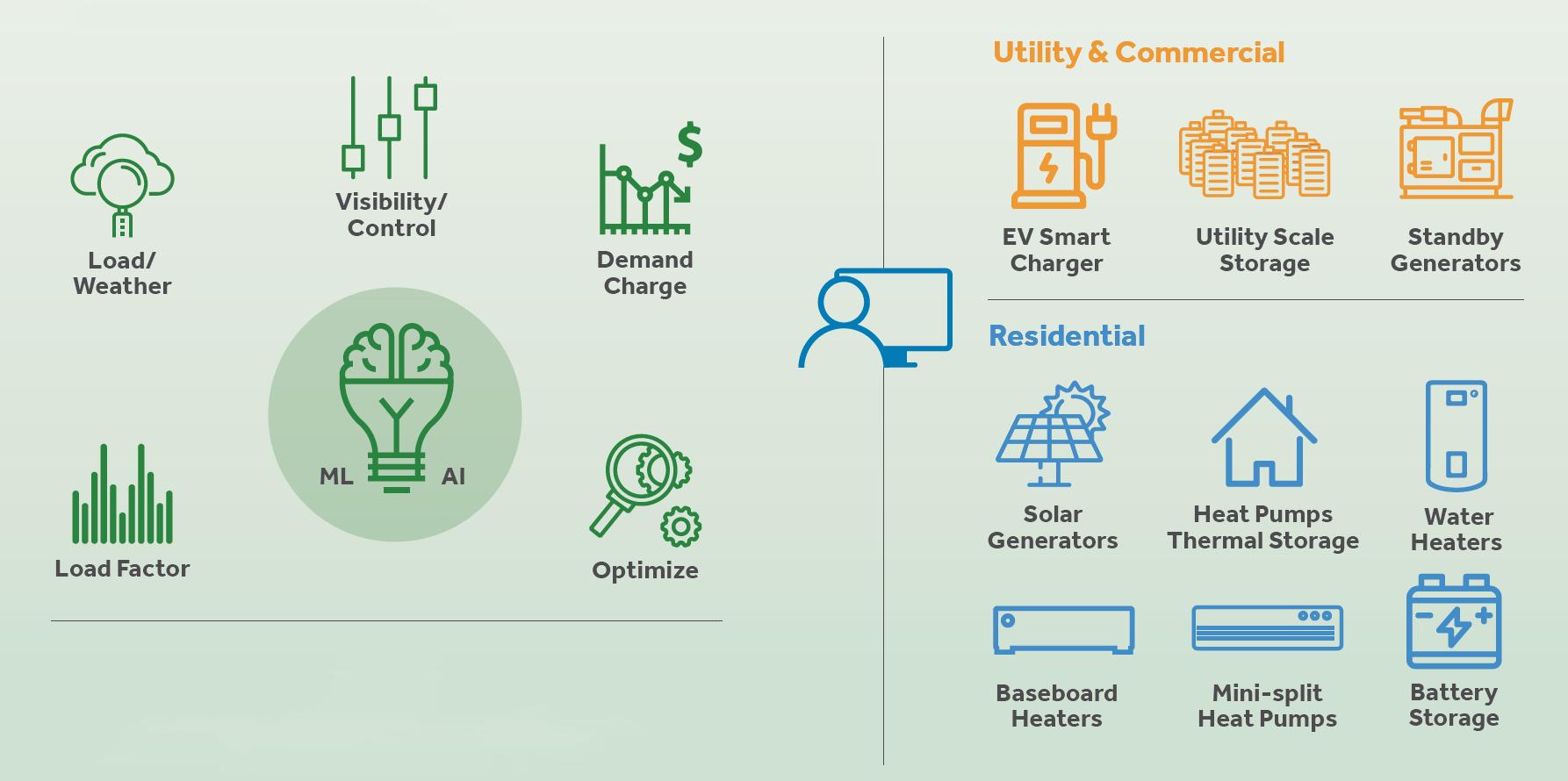 smart-energy-diagram-green.png