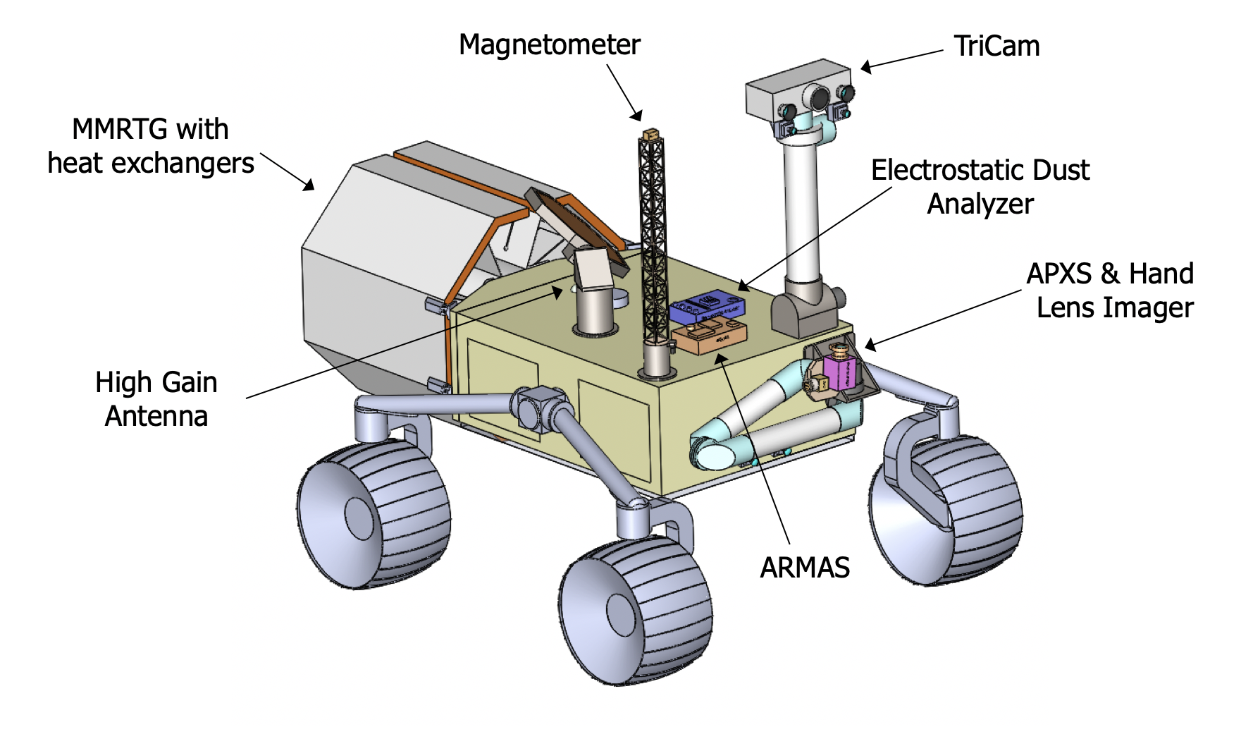 A preliminary CAD model of Intrepid, a novel Lunar Rover being developed by First Mode and ASU in support of the NASA Planetary Mission Concept Study program. (First Mode)