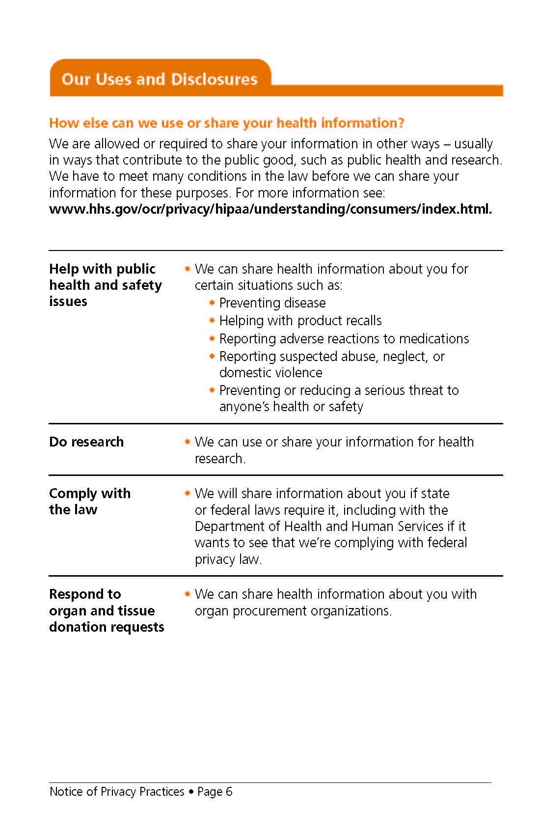Privacy Practices Notice Booklet_Page_6.jpg