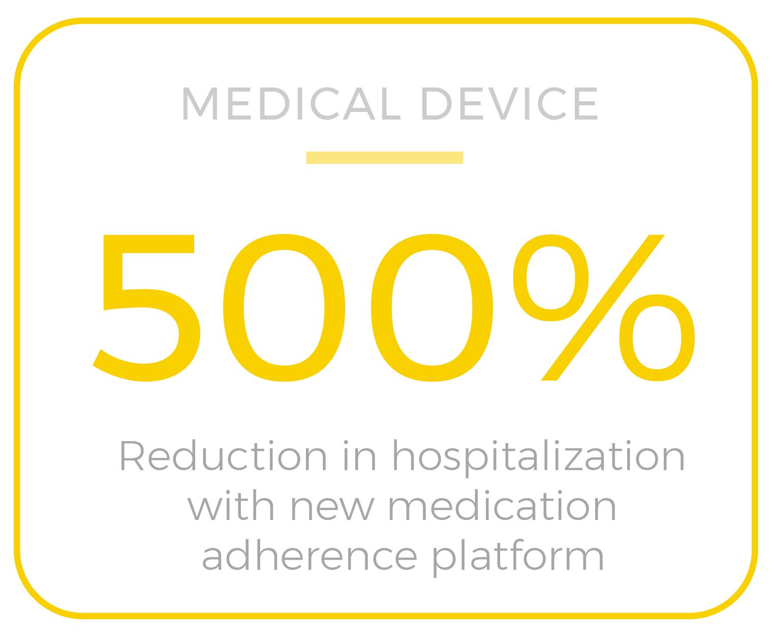 MedicalDevice-06.jpg