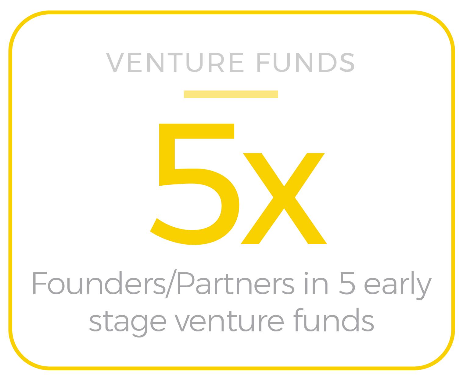 VentureFunds-07.jpg