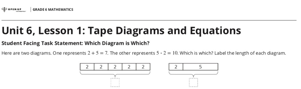 Visual Model: Open Up Resources- Tape Diagrams - Click on the image to open a PDF from Open Up Resources. The lesson uses tape diagrams to highlight the difference between a coefficient and the sum of a variable and a constant.