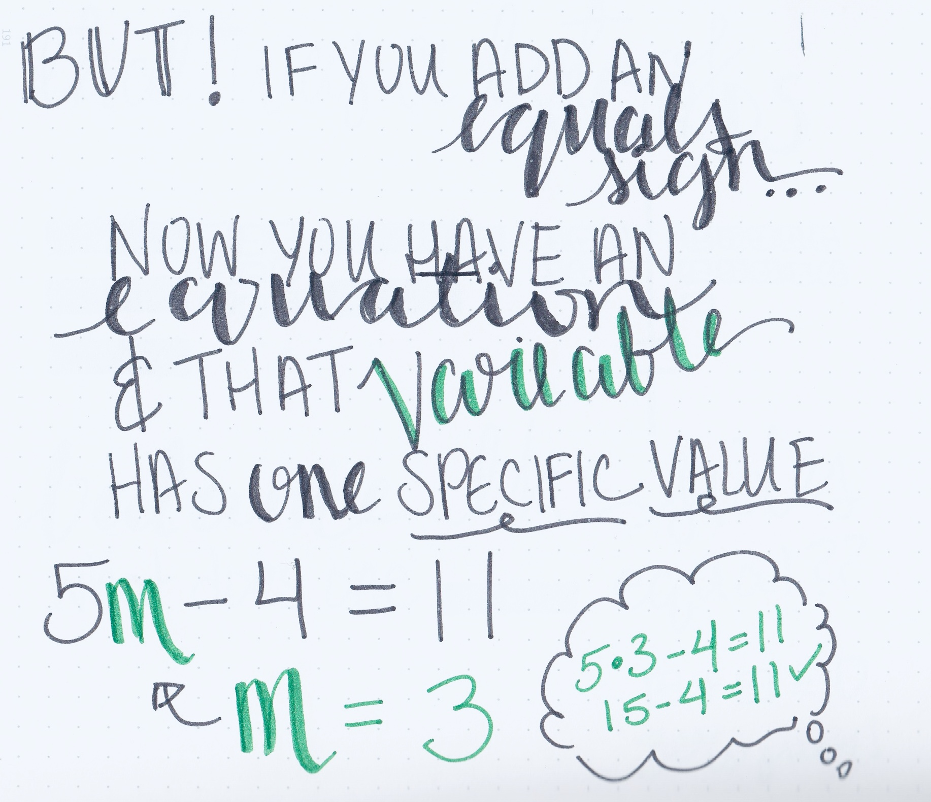 Misunderstanding 3: Expressions vs. Equations - Click on the following images to find an example video, a manipulative/ visual representation that can be used when practicing with this skill, and a free practice resource that highlights the 'whY.'