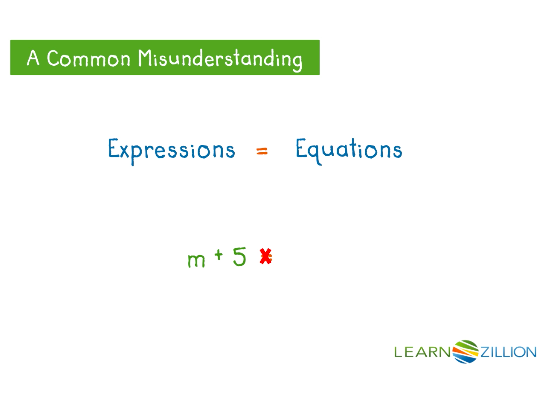 Example Video: How Are Variables Used in an Expressions? - Click on the image to watch a LearnZillion video on how variables are used in expressions and the difference between an expression and an equation.