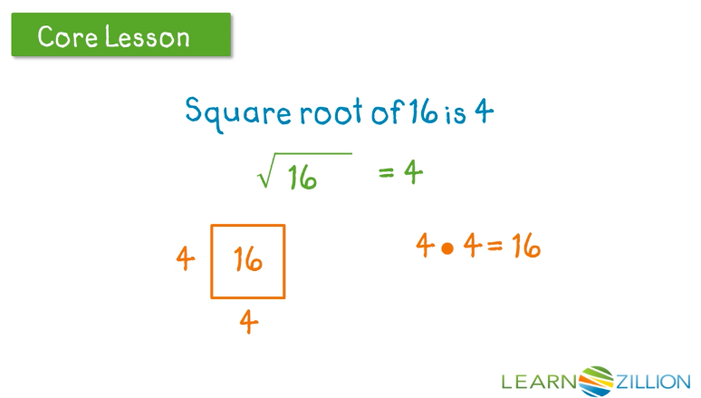 Example Video: Find the Square Root of Perfect Squares - Click on the image to watch a LearnZillion video on finding the square root of perfect squares.