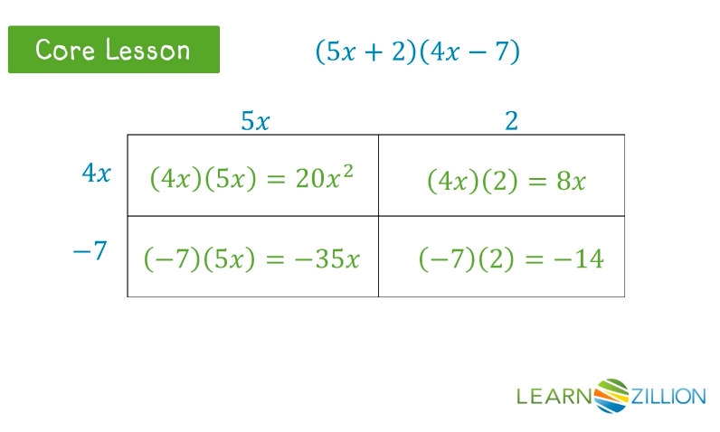 Example Video: Use Area Models to Multiply Binomials - Click on the image to open a LearnZillion video on how to use an area model to multiply polynomials.