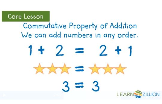 Example Video: Explain Addition using the Commutative and Associative Properties - Click on the image to watch a LearnZillion video on how addition can be solved and explained using both the commutative and associative properties.