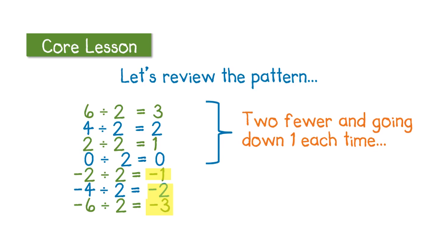 2) Example Video: Divide Positive and Negative Integers by Observing Patterns - Click on the image to open a LearnZillion video . This video will introduce the concept of looking at patterns to make generalizations.