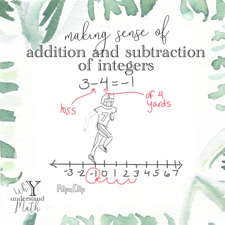 Connected Skill 3: Addition and Subtraction of Negative Integers - Click on the following images to find example videos and manipulatives that highlight the 'whY.' Additionally, click on the image above to watch our Number Line Football animation on Instagram.