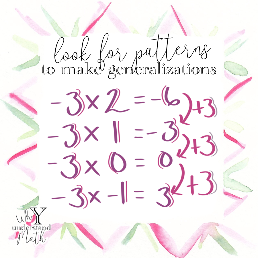 Connected Skill 4: Using Patterns to Identify Rules for Multiplication and Division of Negatives - Click on the following images to find example videos and manipulatives that highlight the 'whY.'
