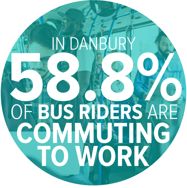 58-percent-bus-riders-commuting-in-danbury.png