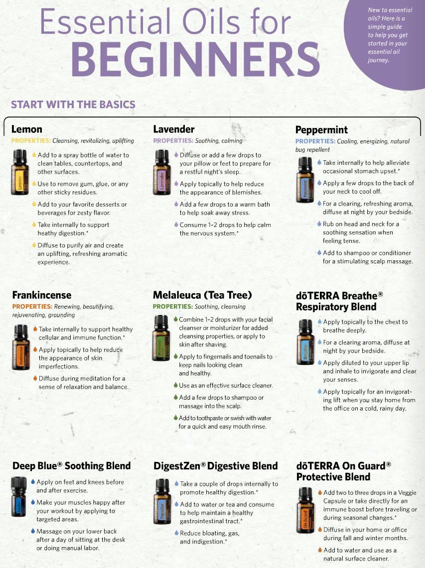 Essential oils for beginners sheet.jpg