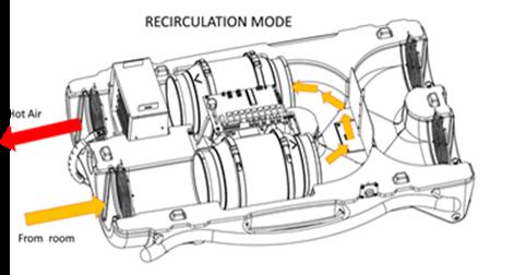drymatic II recirculation mode.png