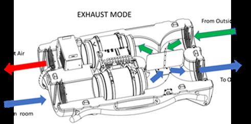 drymatic II exhaust mode.png