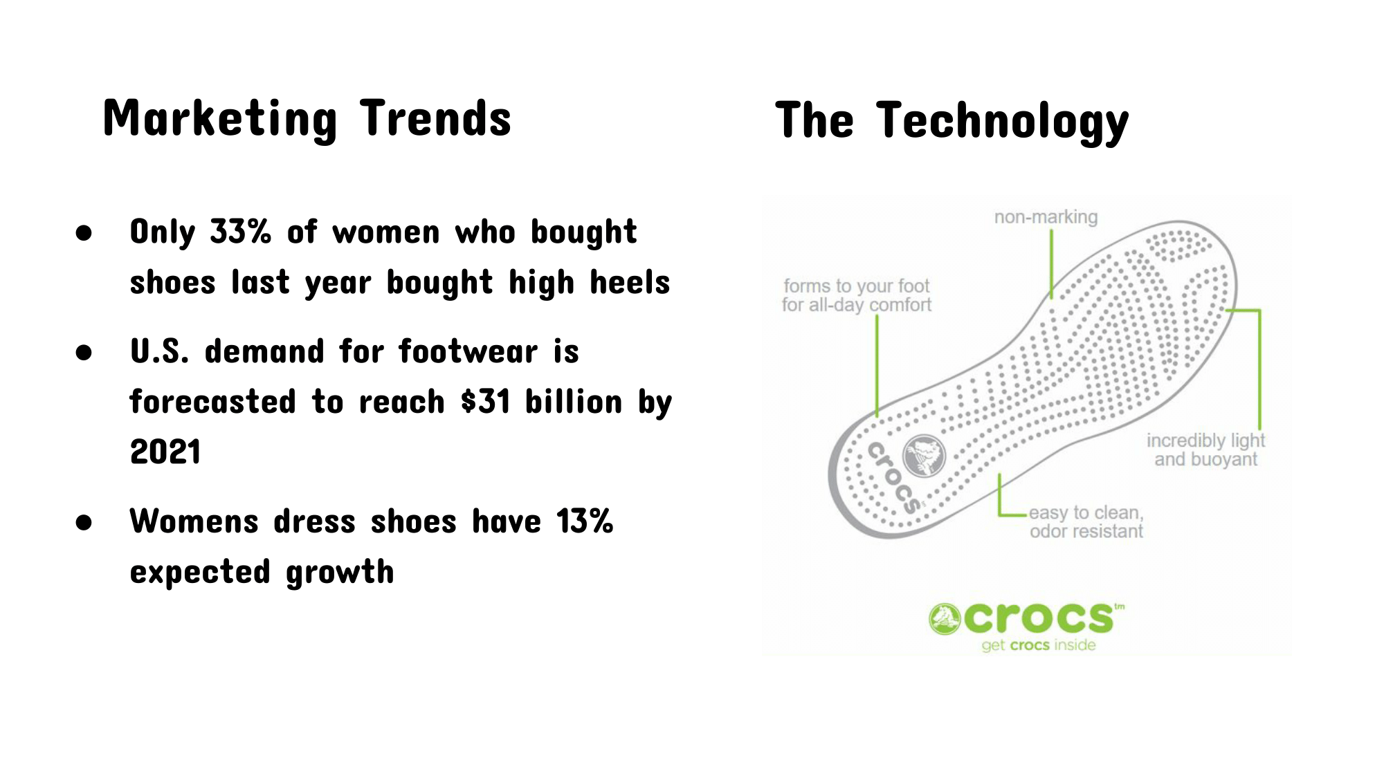 Crocs Presentation (2)-04.png