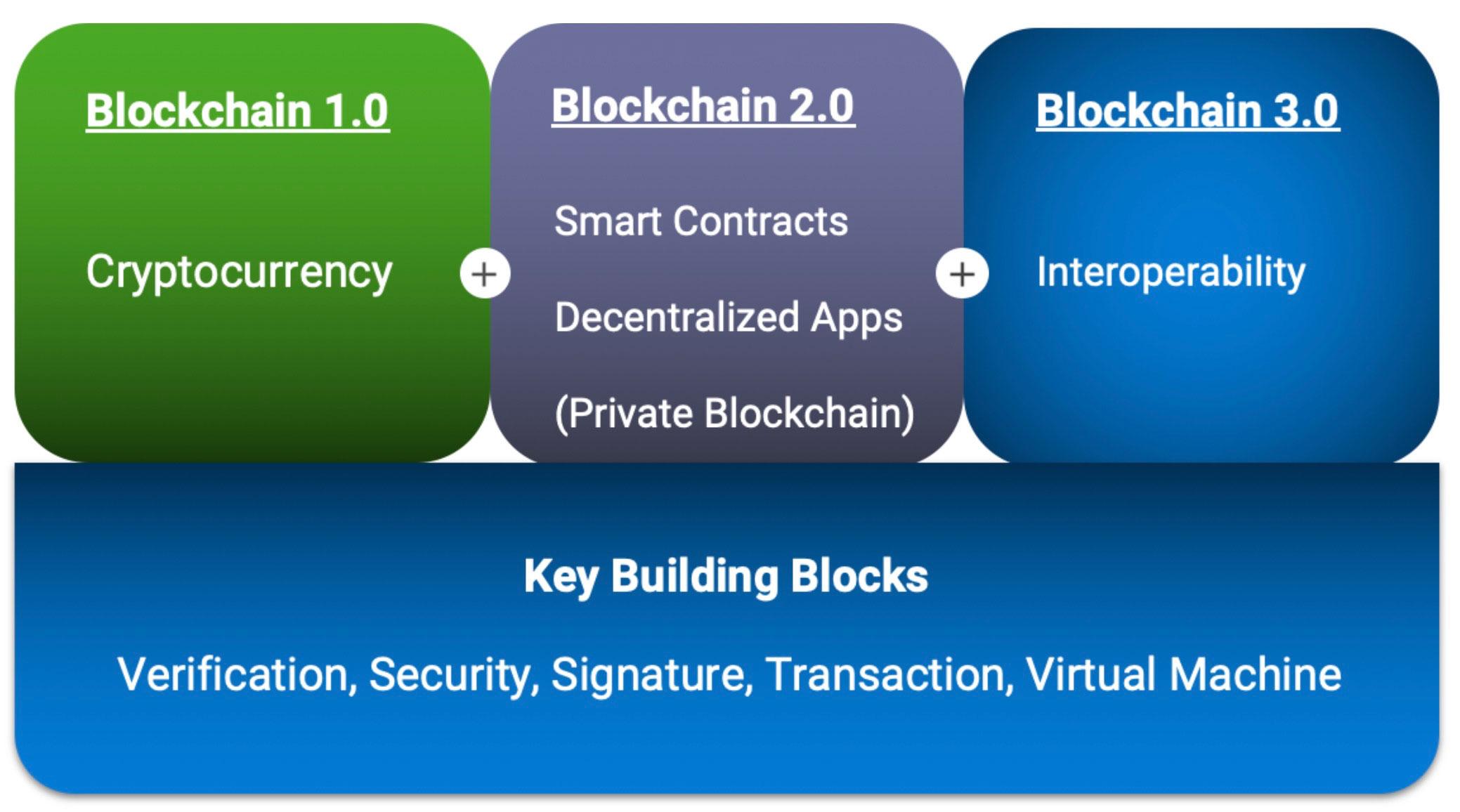 blockchain123.jpg