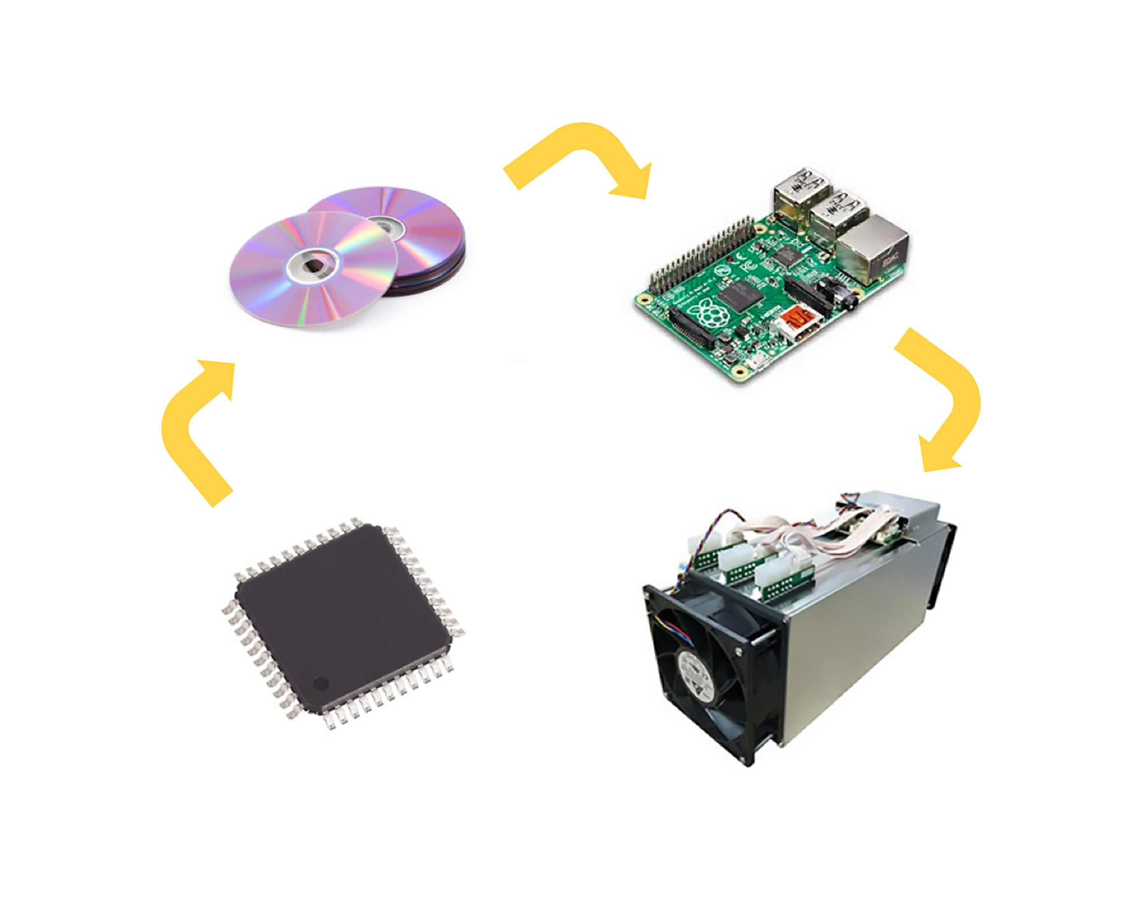 "End-to-end Systems Approach - ePIC employs a ""Total System Approach"". We design from a systems perspective to ensure your ASIC works with the firmware, board and other components in your system. This approach provides the highest efficiency in time-to-market and minimizes unexpected cost due to deficiencies in the design."