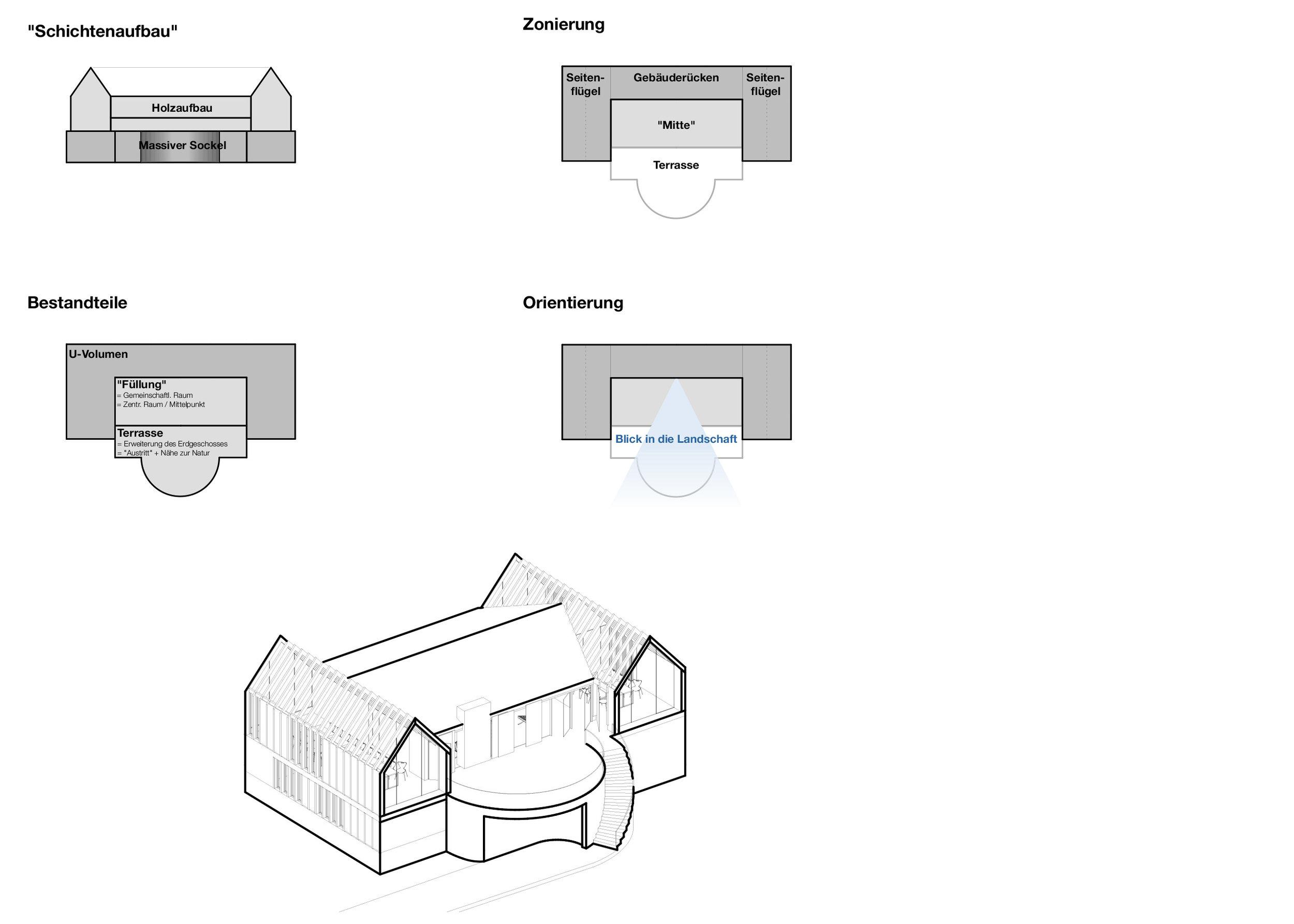 04.4 Konzept_FHA_web.jpg