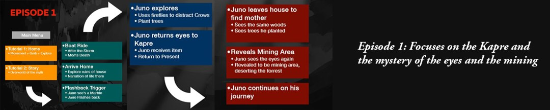 Tales-of-the-Aswang-The-New-Story-Outline.jpg