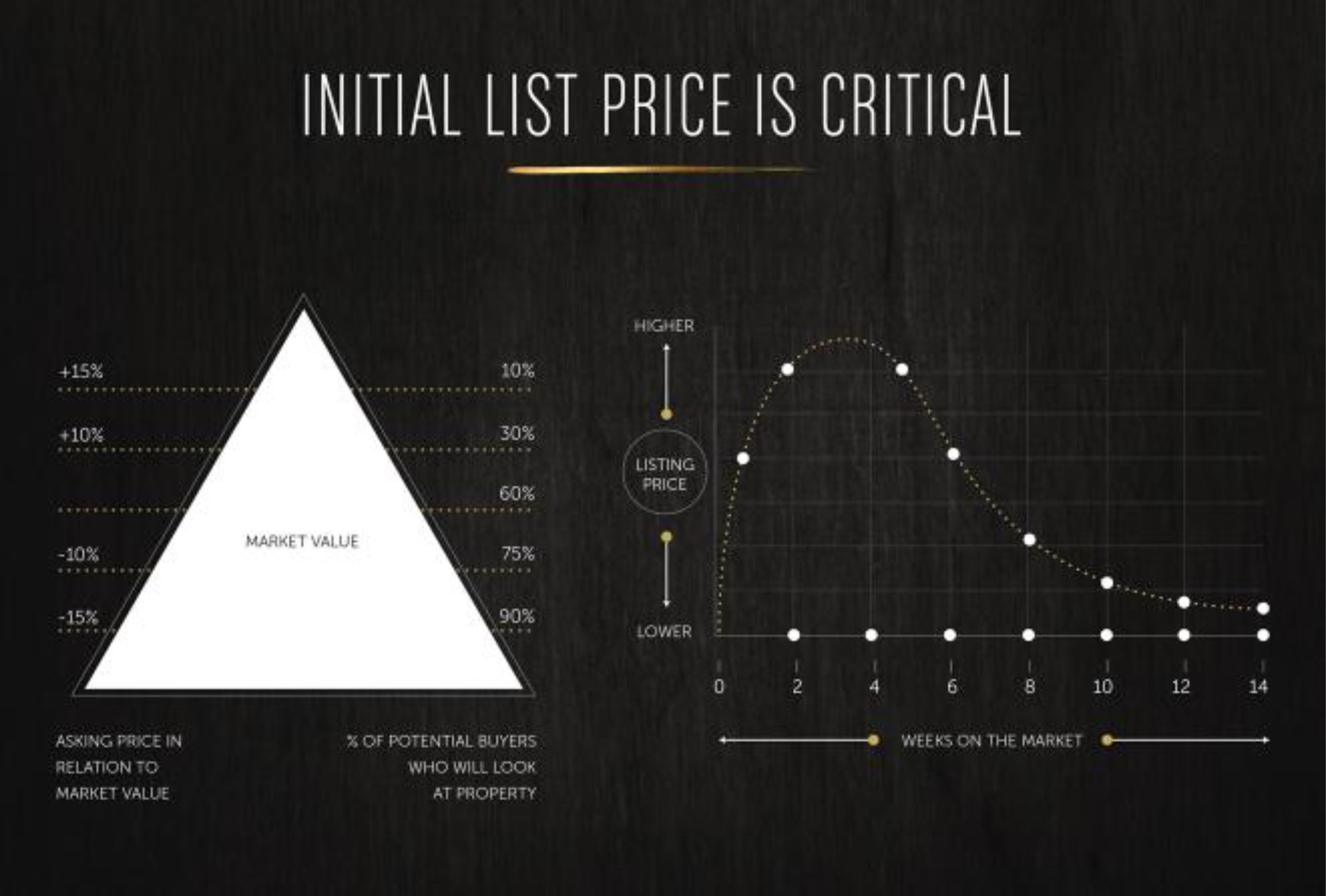 Real Estate Pricing Strategy.jpg
