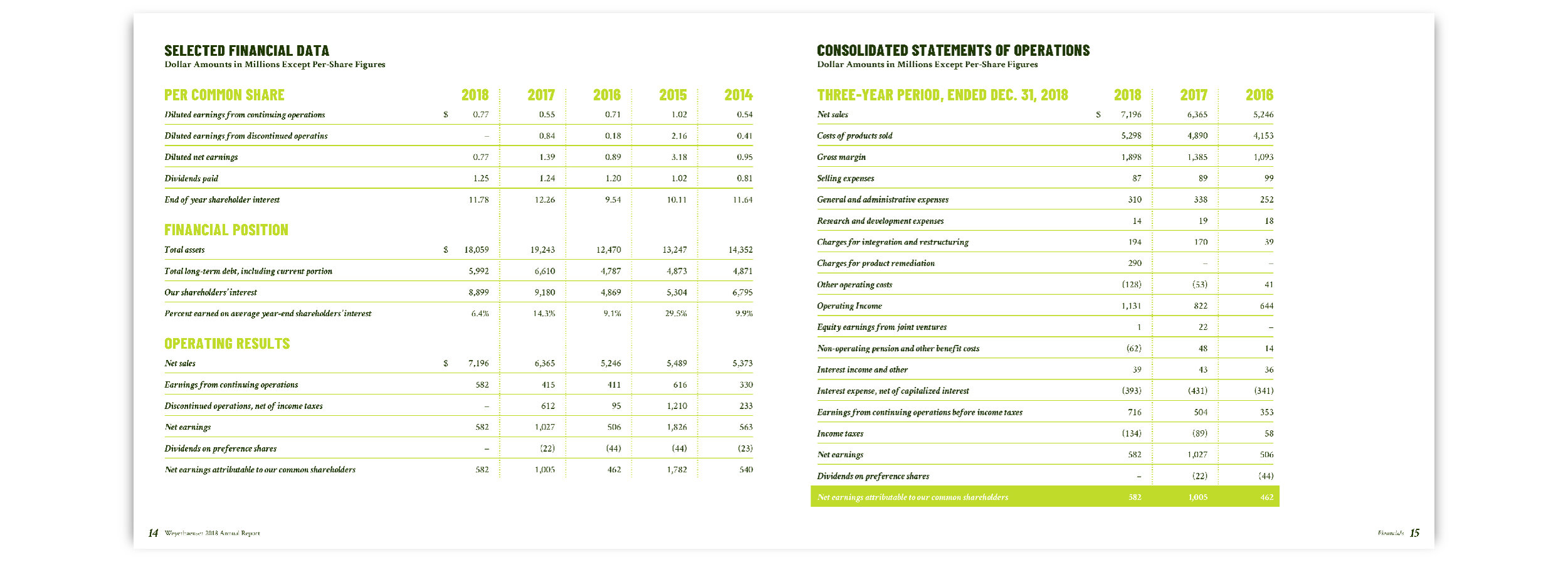 annual-report-spreads_8.jpg